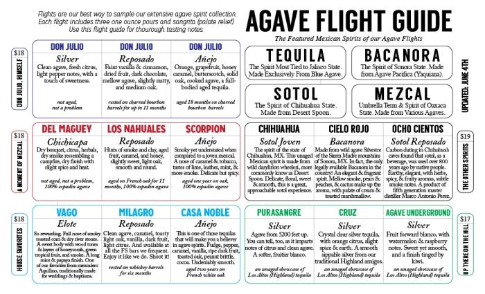 flight-guide-6-2-15